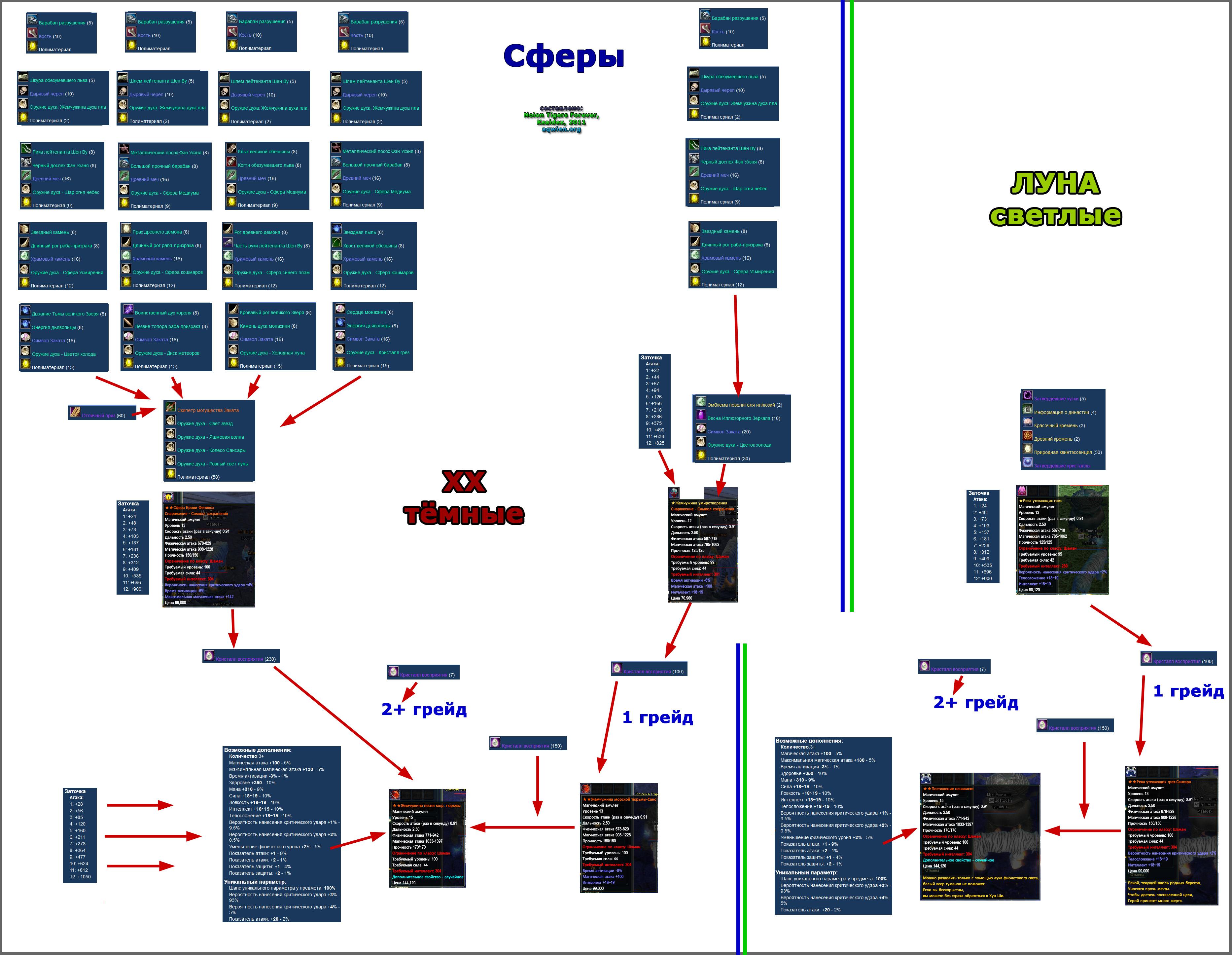 Карта Ресов Т2 В Пв